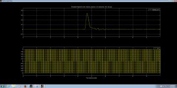Figure 6: Output plots