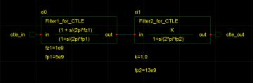 Figure 13: RX CTLE